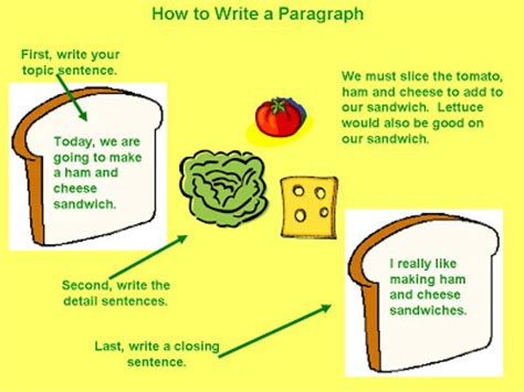 How to write introduction to phd thesis